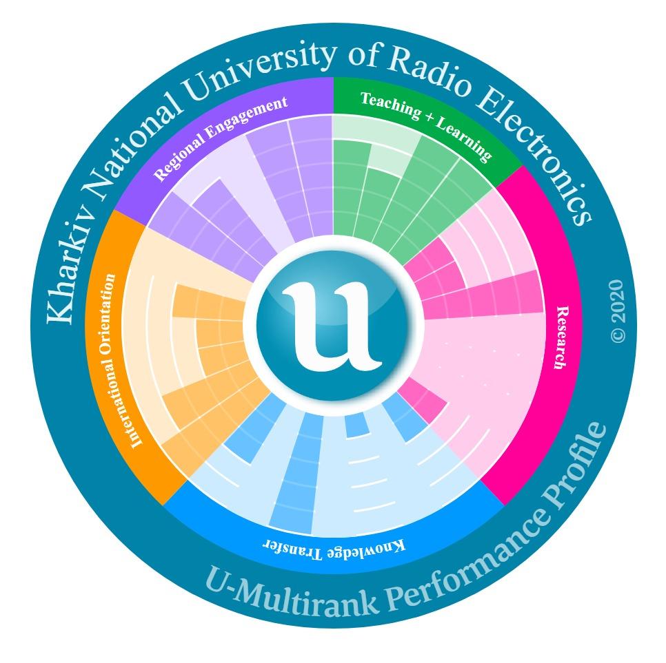 ХНУРЭ занял третье место среди украинских вузов в международном рейтинге вузов U-Multirank