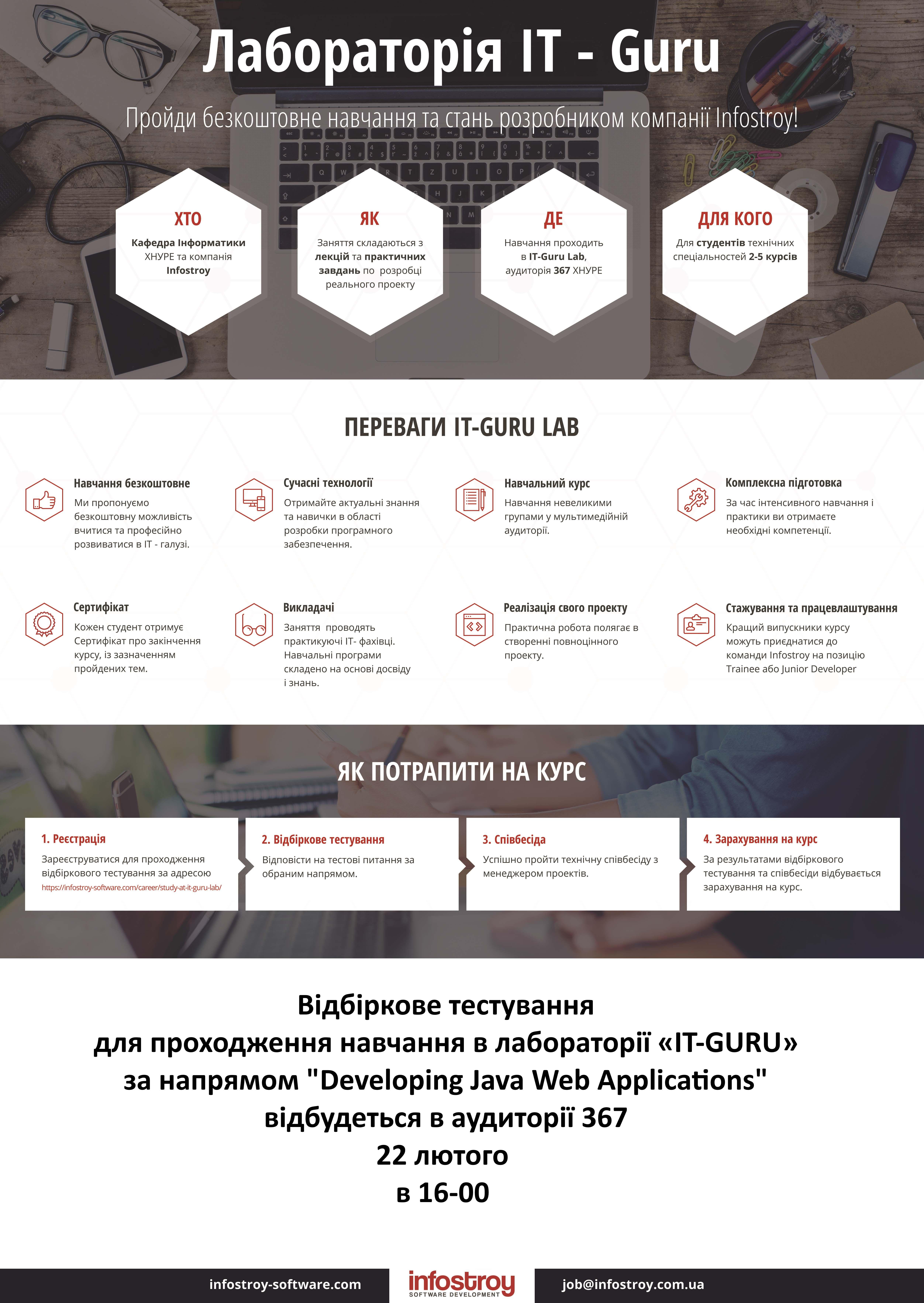 Відбіркове тестування лабораторії ІТ-GURU