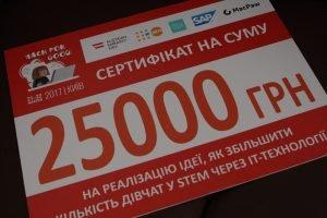 Команда юних харків'янок на чолі зі студенткою ХНУРЕ посіла перше місце у Всеукраїнському хакатоні