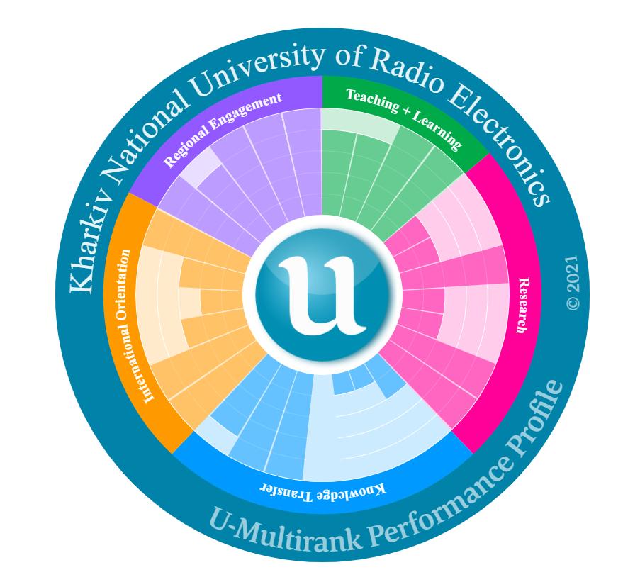 ХНУРЭ улучшил позиции в рейтинге U-MULTIRANK