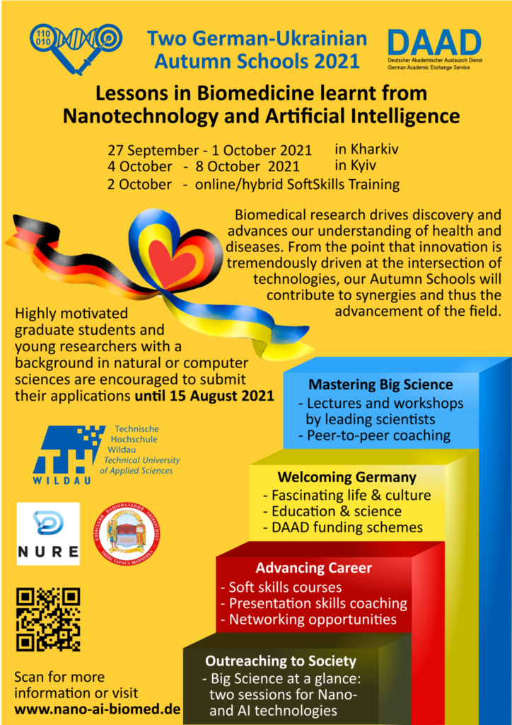 """Warning! Applications for participation in German-Ukrainian autumn schools DAAD 2021 """"Lessons in biomedicine derived from nanotechnology and artificial intelligence"""" have been accepted"""