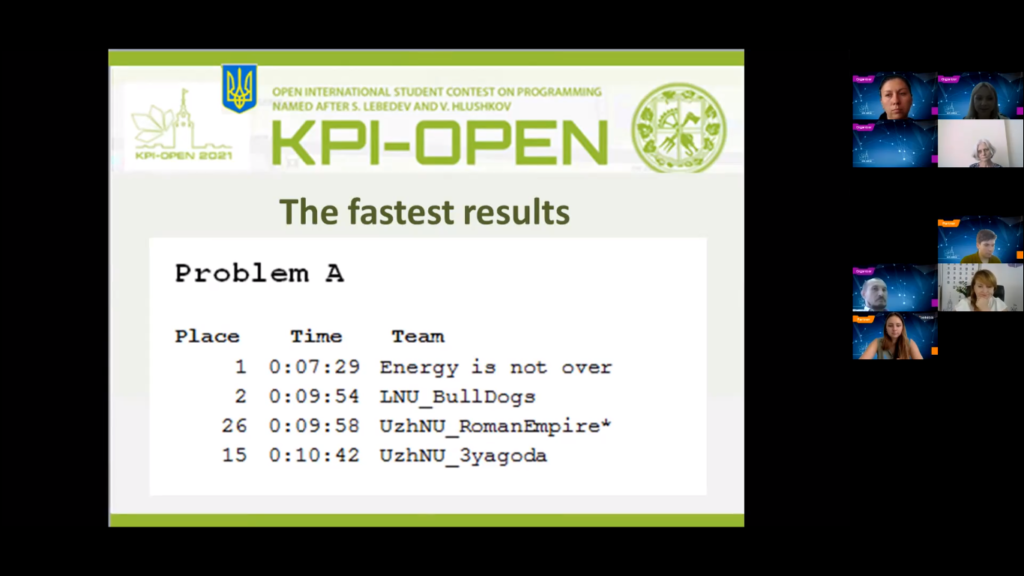 NURE students became the winners of the KPI-OPEN 2021 Olympiad