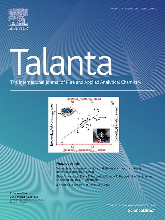 Исследования ученых ХНУРЭ опубликовано в научном журнале Talanta