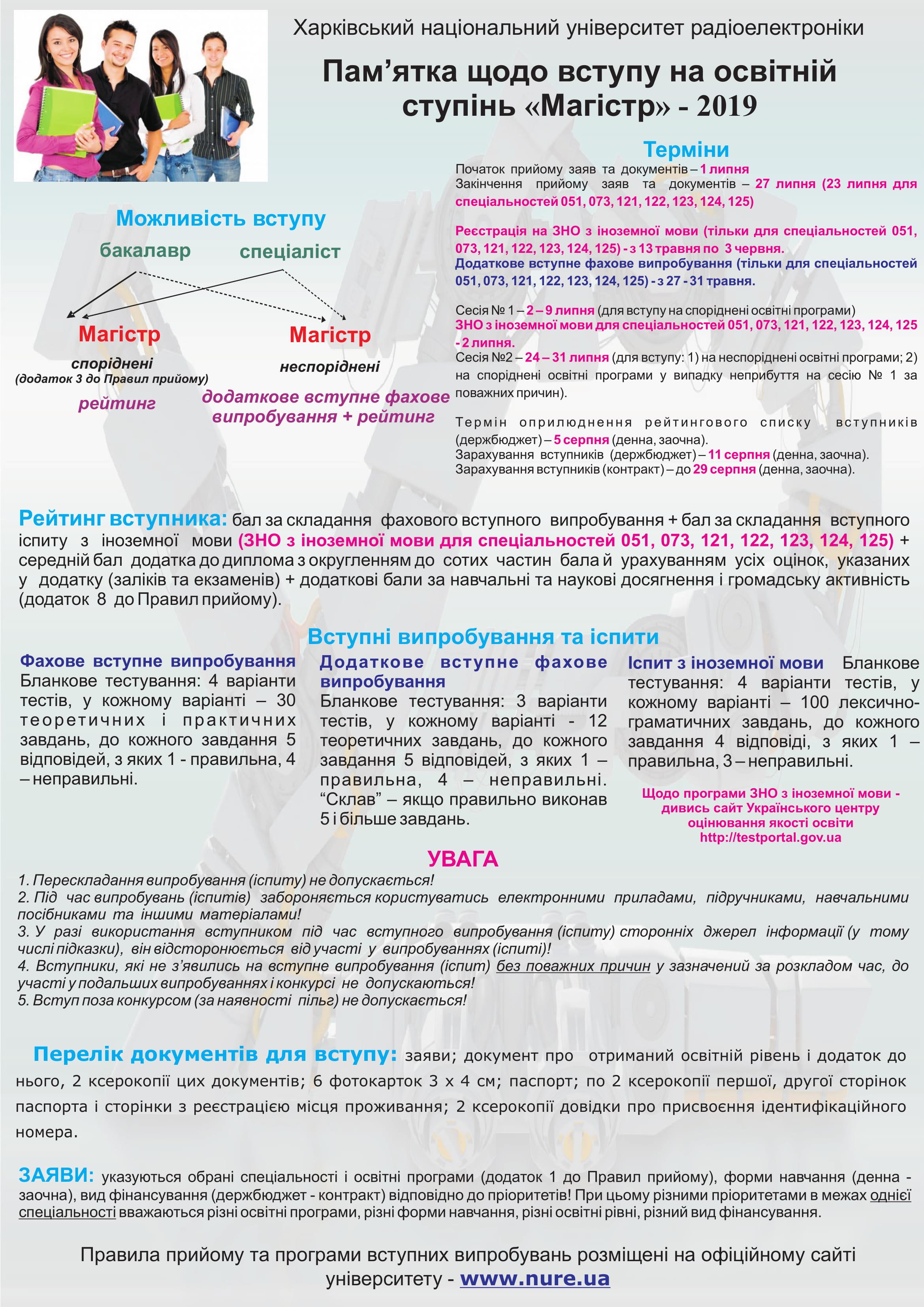 Порядок подання документів на вступ до магістратури
